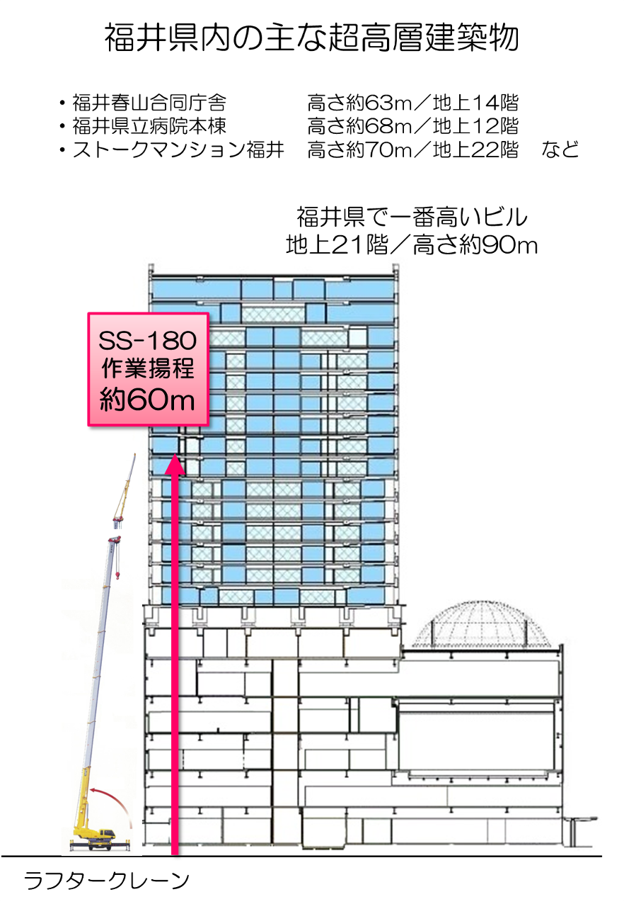 高層ビルのメンテナンスイメージ