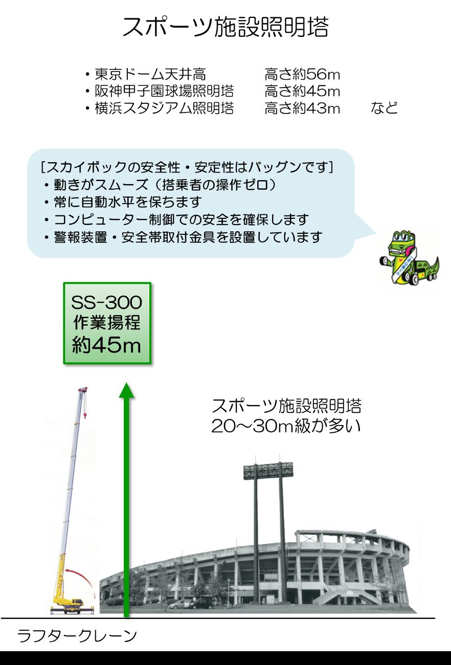 野球場の照明メンテナンスイメージ